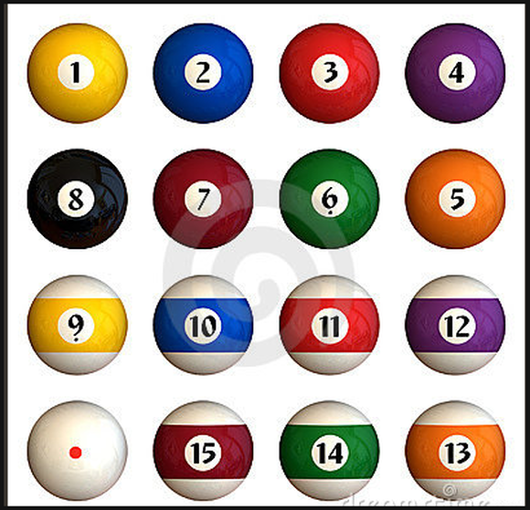 Newry Pool League Individual Blog